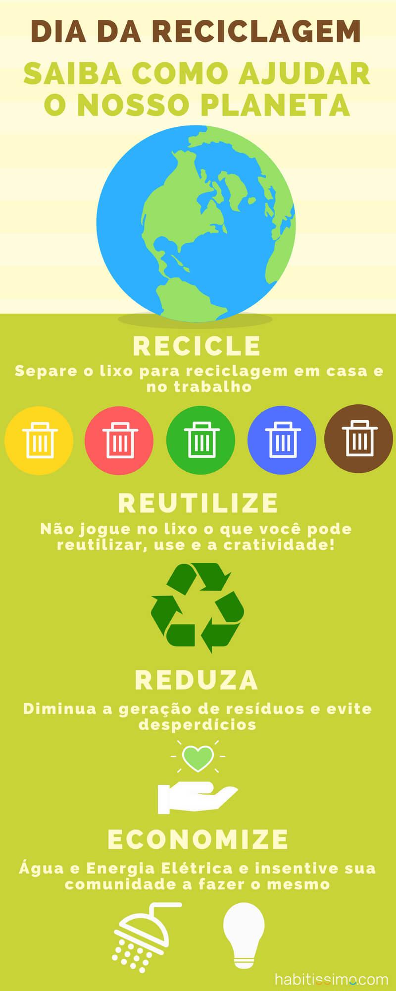 Dia Mundial da Reciclagem - Saiba como ajudar o Planeta